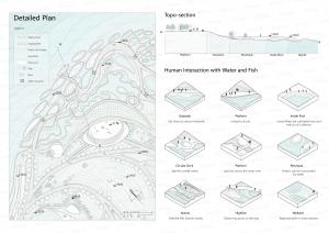 Landarch -作品集-12-300x212 MLA Application Portfolio | Shoal for Fishes: Reservation for Fishes That Lost Habitat