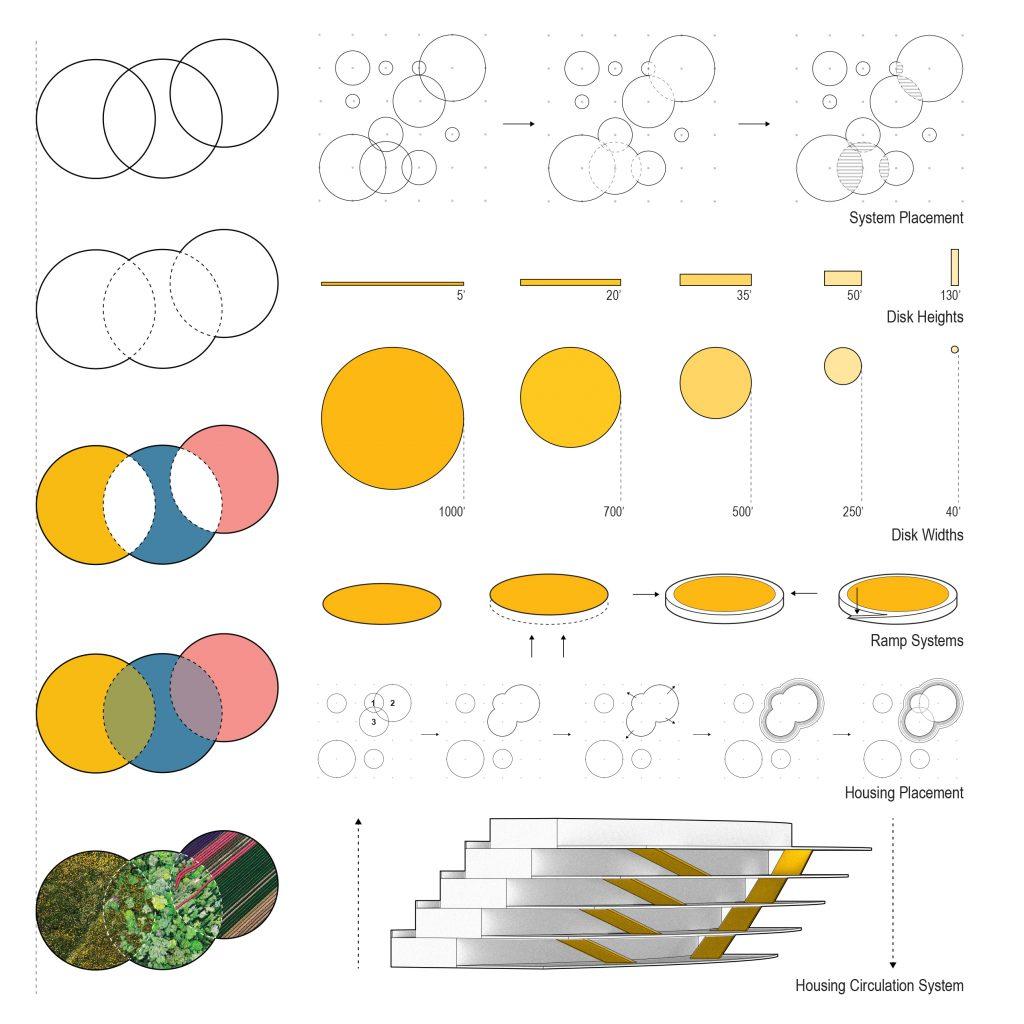 Landarch SRLD-3-1024x1024 SupraRural Landscape Disks