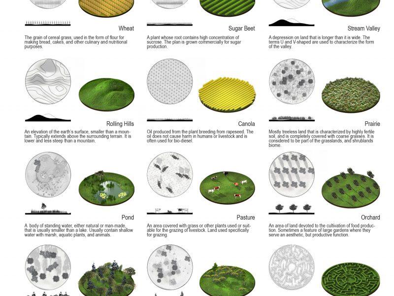 Landarch SRLD-4-800x600 SupraRural Landscape Disks