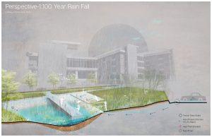 Landarch Weijian-Li_Final_Studio_latest-23-300x194 Urban Stormwater Management in City of Calgary Canada