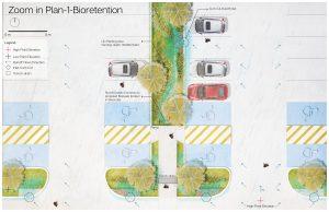 Landarch Weijian-Li_Final_Studio_latest-8-300x194 Urban Stormwater Management in City of Calgary Canada