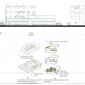 Landarch 1.7-300x300 Mass Migrant Housing in the Indian Context