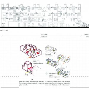 Landarch 1.8-300x300 Mass Migrant Housing in the Indian Context