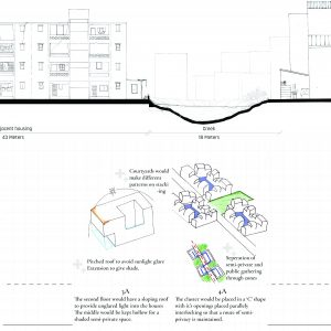 Landarch 1.9-300x300 Mass Migrant Housing in the Indian Context