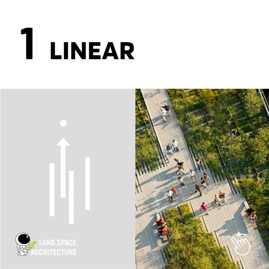 Landarch circulation-1024x1024 Types of Circulation in Landscape Architecture