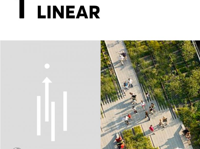 Types of Circulation in Landscape Architecture