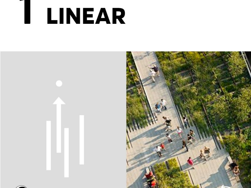 Landarch circulation-800x600 Types of Circulation in Landscape Architecture