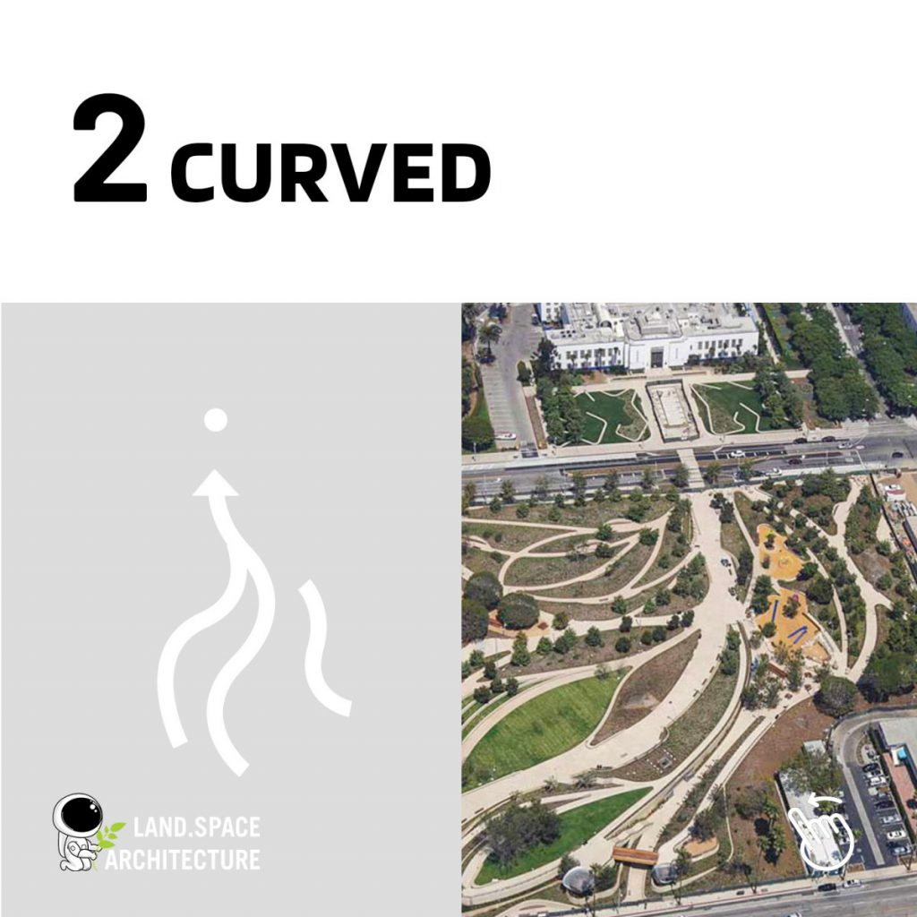 Landarch circulation1-1024x1024 Types of Circulation in Landscape Architecture