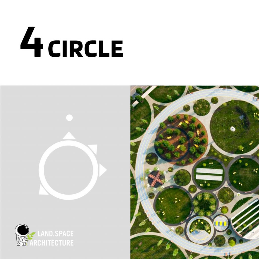 Landarch circulation3-1024x1024 Types of Circulation in Landscape Architecture