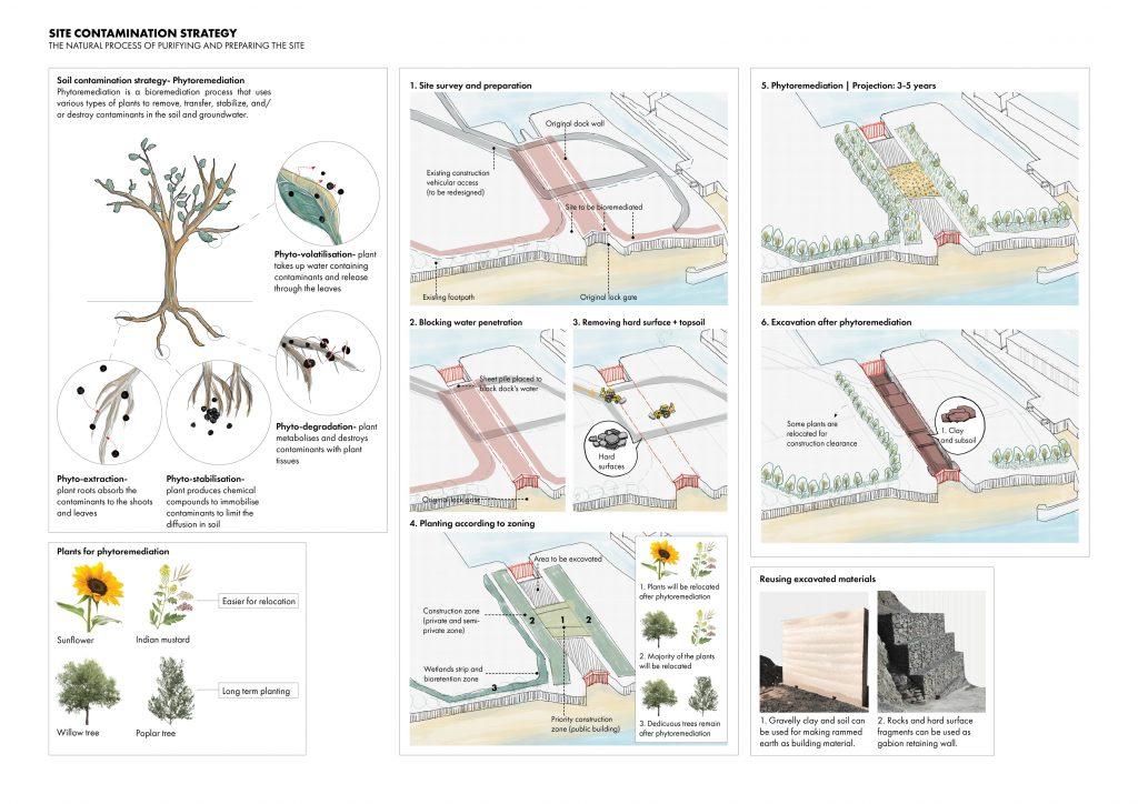 Landarch image5-1024x724 ecological park